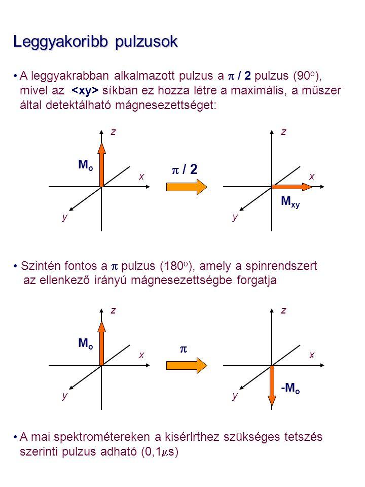 Leggyakoribb pulzusok A leggyakrabban alkalmazott pulzus a  / 2 pulzus (90 o ), mivel az síkban ez hozza létre a maximális, a műszer által detektálható mágnesezettséget: Szintén fontos a  pulzus (180 o ), amely a spinrendszert az ellenkező irányú mágnesezettségbe forgatja A mai spektrométereken a kisérlrthez szükséges tetszés szerinti pulzus adható (0,1  s) z x M xy y z x y MoMo  / 2 z x -M o y z x y MoMo 