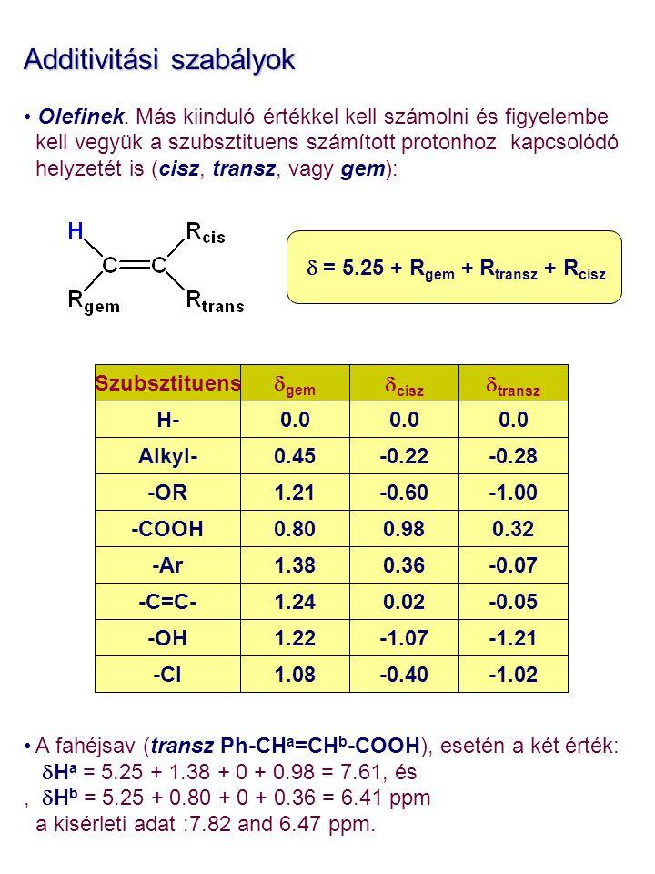 Additivitási szabályok Olefinek. Más kiinduló értékkel kell számolni és figyelembe kell vegyük a szubsztituens számított protonhoz kapcsolódó helyzeté
