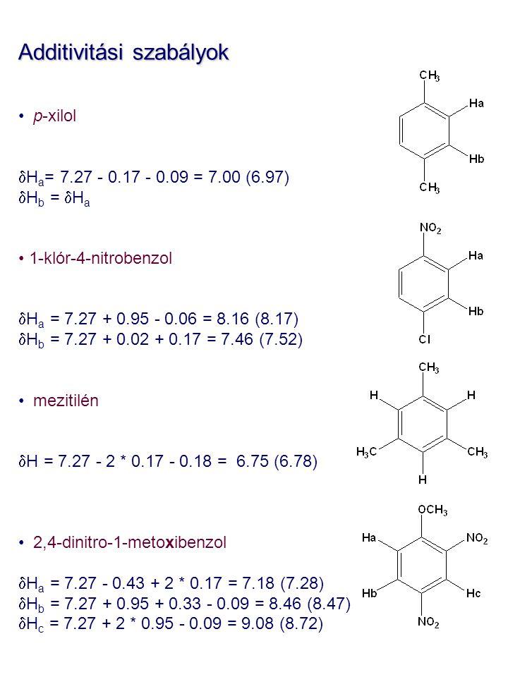 Additivitási szabályok p-xilol  H a = 7.27 - 0.17 - 0.09 = 7.00 (6.97)  H b =  H a 1-klór-4-nitrobenzol  H a = 7.27 + 0.95 - 0.06 = 8.16 (8.17)  H b = 7.27 + 0.02 + 0.17 = 7.46 (7.52) mezitilén  H = 7.27 - 2 * 0.17 - 0.18 = 6.75 (6.78) 2,4-dinitro-1-metoxibenzol  H a = 7.27 - 0.43 + 2 * 0.17 = 7.18 (7.28)  H b = 7.27 + 0.95 + 0.33 - 0.09 = 8.46 (8.47)  H c = 7.27 + 2 * 0.95 - 0.09 = 9.08 (8.72)