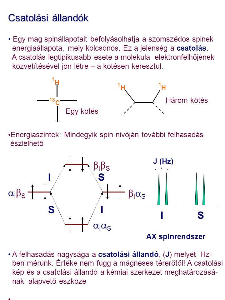 Csatolási állandók Egy mag spinállapotait befolyásolhatja a szomszédos spinek energiaállapota, mely kölcsönös. Ez a jelenség a csatolás. A csatolás le
