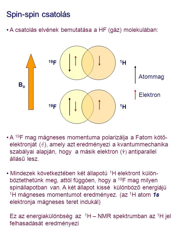 Spin-spin csatolás A csatolás elvének bemutatása a HF (gáz) molekulában: A 19 F mag mágneses momentuma polarizálja a Fatom kötő- elektronját (  ), amely azt eredményezi a kvantummechanika szabályai alapján, hogy a másik elektron (  ) antiparallel állásű lesz.