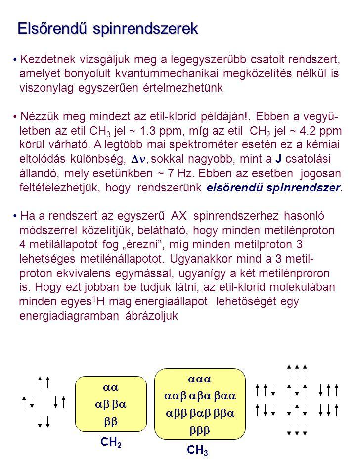 Elsőrendű spinrendszerek Elsőrendű spinrendszerek Kezdetnek vizsgáljuk meg a legegyszerűbb csatolt rendszert, amelyet bonyolult kvantummechanikai megközelítés nélkül is viszonylag egyszerűen értelmezhetünk Nézzük meg mindezt az etil-klorid példáján!.