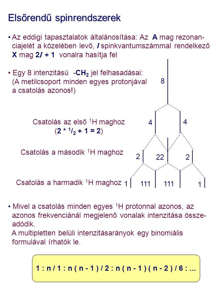 Elsőrendű spinrendszerek Az eddigi tapasztalatok általánosítása: Az A mag rezonan- ciajelét a közelében levő, I spinkvantumszámmal rendelkező X mag 2 I + 1 vonalra hasítja fel Egy 8 intenzitású -CH 2 jel felhasadásai: (A metilcsoport minden egyes protonjával a csatolás azonos!) Mivel a csatolás minden egyes 1 H protonnal azonos, az azonos frekvenciánál megjelenő vonalak intenzitása össze- adódik.
