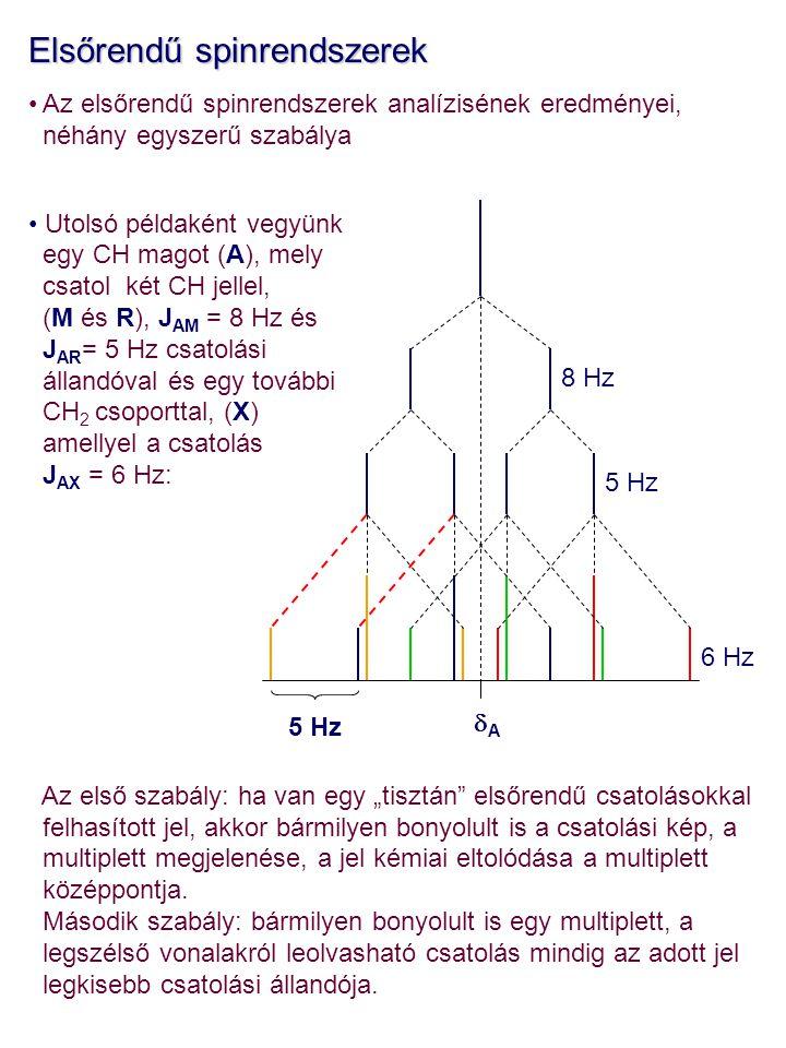 """Elsőrendű spinrendszerek Az elsőrendű spinrendszerek analízisének eredményei, néhány egyszerű szabálya Utolsó példaként vegyünk egy CH magot (A), mely csatol két CH jellel, (M és R), J AM = 8 Hz és J AR = 5 Hz csatolási állandóval és egy további CH 2 csoporttal, (X) amellyel a csatolás J AX = 6 Hz: Az első szabály: ha van egy """"tisztán elsőrendű csatolásokkal felhasított jel, akkor bármilyen bonyolult is a csatolási kép, a multiplett megjelenése, a jel kémiai eltolódása a multiplett középpontja."""