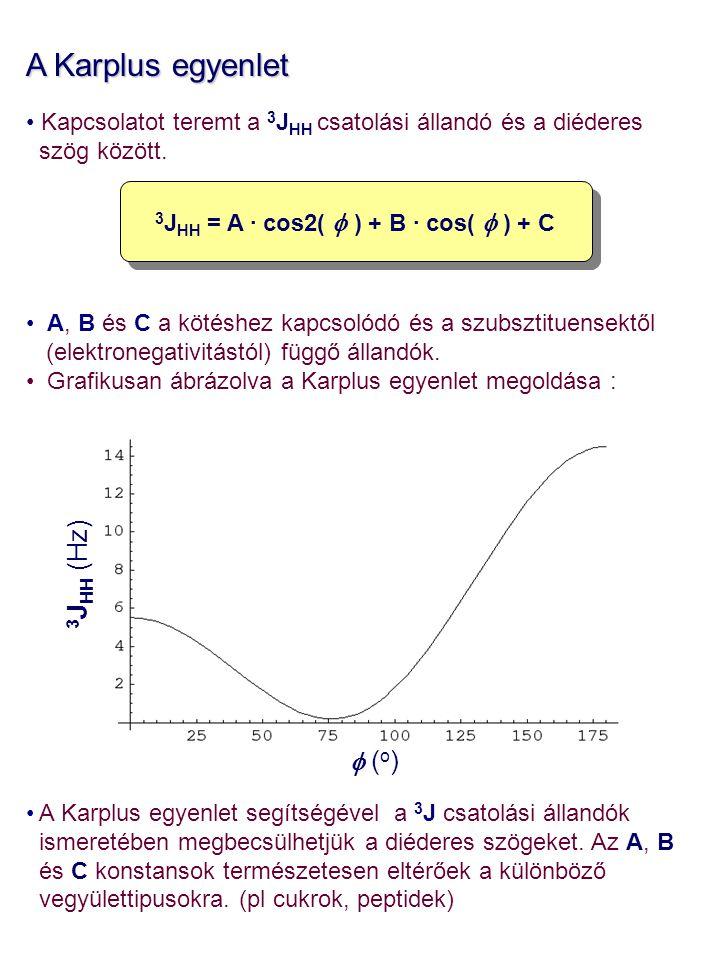 3 J HH = A · cos2(  ) + B · cos(  ) + C 3 J HH (Hz)  ( o ) A Karplus egyenlet Kapcsolatot teremt a 3 J HH csatolási állandó és a diéderes szög között.