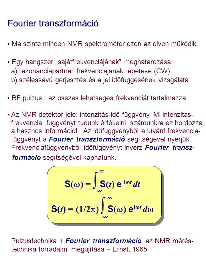 Fourier transzformáció Ma szinte minden NMR spektrométer ezen az elven működik.
