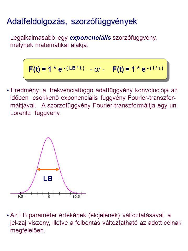 Adatfeldolgozás, szorzófüggvények Legalkalmasabb egy exponenciális szorzófüggvény, melynek matematikai alakja: Eredmény: a frekvenciafüggő adatfüggvény konvoluciója az időben csökkenő exponenciális függvény Fourier-transzfor- máltjával.