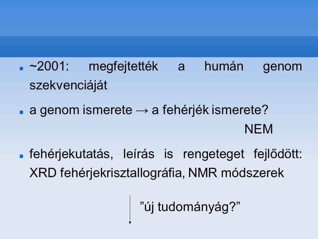 Ez a proteomika (=funkconális genomika) Genom → genomika Proteom → proteomika Proteom: egy szervezet, egy sejt, egy organellum vagy egy vírus összes proteinje, a szervezet teljes fehérjeállománya.