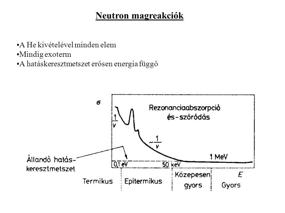 Neutron magreakciók A He kivételével minden elem Mindig exoterm A hatáskeresztmetszet erősen energia függő