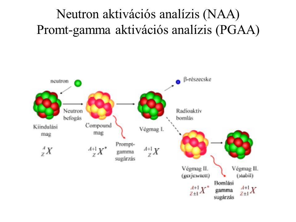 Neutron aktivációs analízis (NAA) Promt-gamma aktivációs analízis (PGAA)