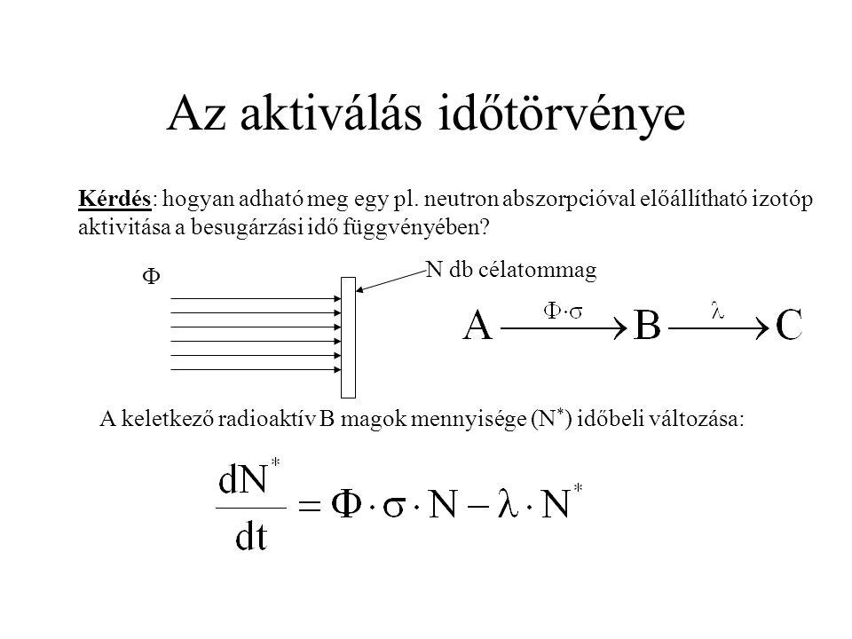 Az aktiválás időtörvénye Kérdés: hogyan adható meg egy pl. neutron abszorpcióval előállítható izotóp aktivitása a besugárzási idő függvényében?  N db