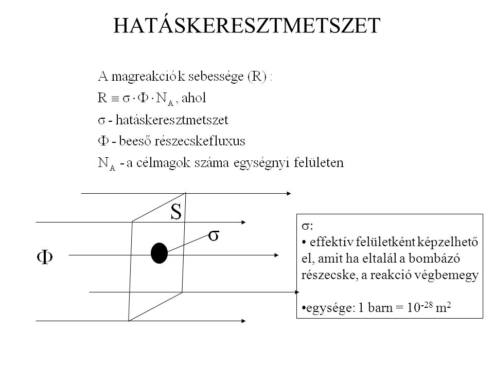 HATÁSKERESZTMETSZET  effektív felületként képzelhető el, amit ha eltalál a bombázó részecske, a reakció végbemegy egysége: 1 barn = 10 -28 m 2