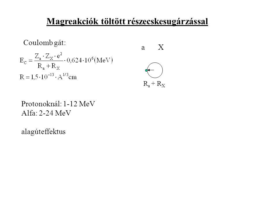 Magreakciók töltött részecskesugárzással RXRX R a + Coulomb gát: a X Protonoknál: 1-12 MeV Alfa: 2-24 MeV alagúteffektus