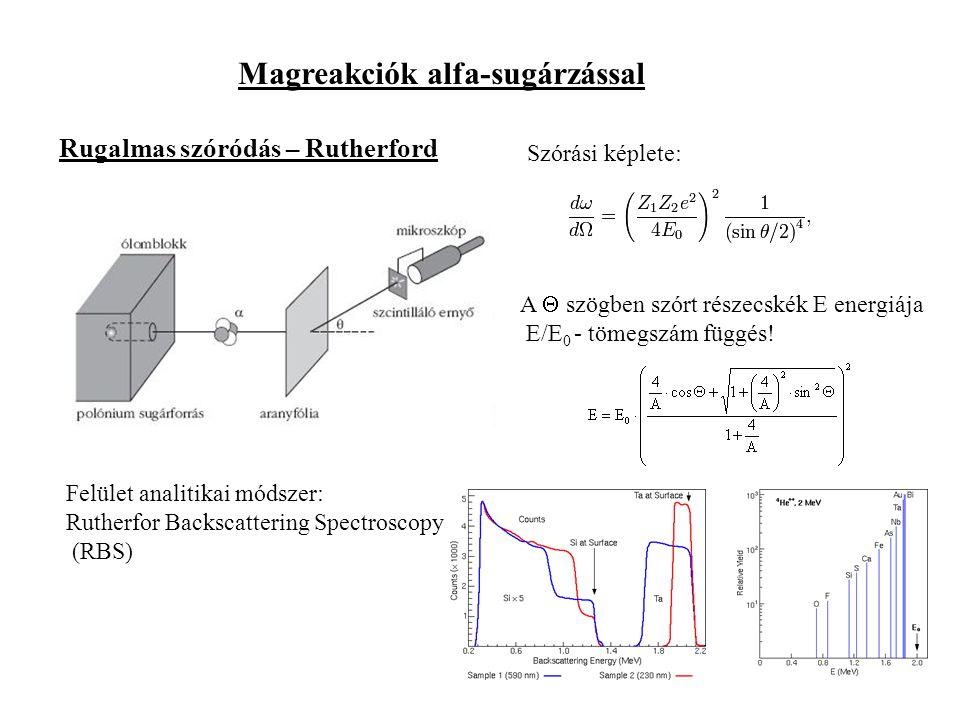 Magreakciók alfa-sugárzással Rugalmas szóródás – Rutherford Szórási képlete: A  szögben szórt részecskék E energiája E/E 0 - tömegszám függés.