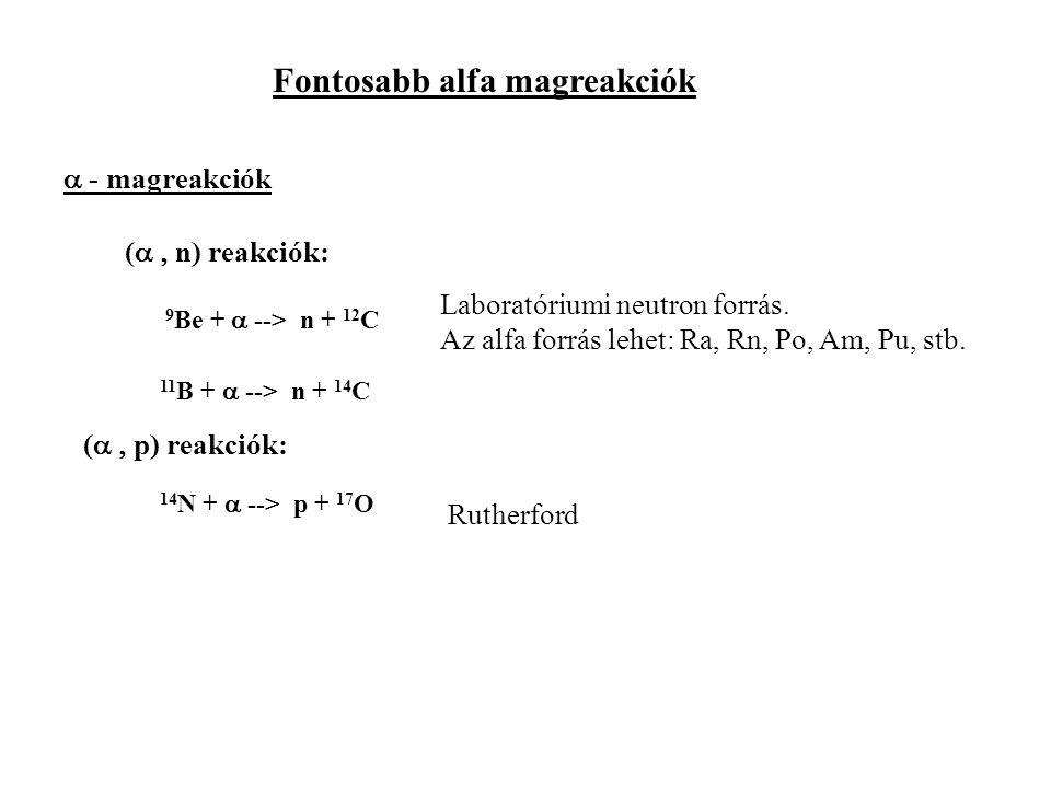 Fontosabb alfa magreakciók  - magreakciók (  n) reakciók: 9 Be +  --> n + 12 C Laboratóriumi neutron forrás. Az alfa forrás lehet: Ra, Rn, Po, A