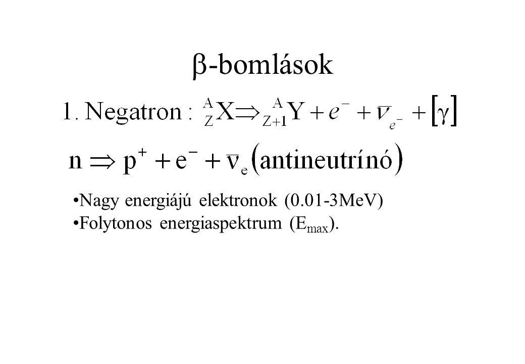  -bomlások Nagy energiájú elektronok (0.01-3MeV) Folytonos energiaspektrum (E max ).