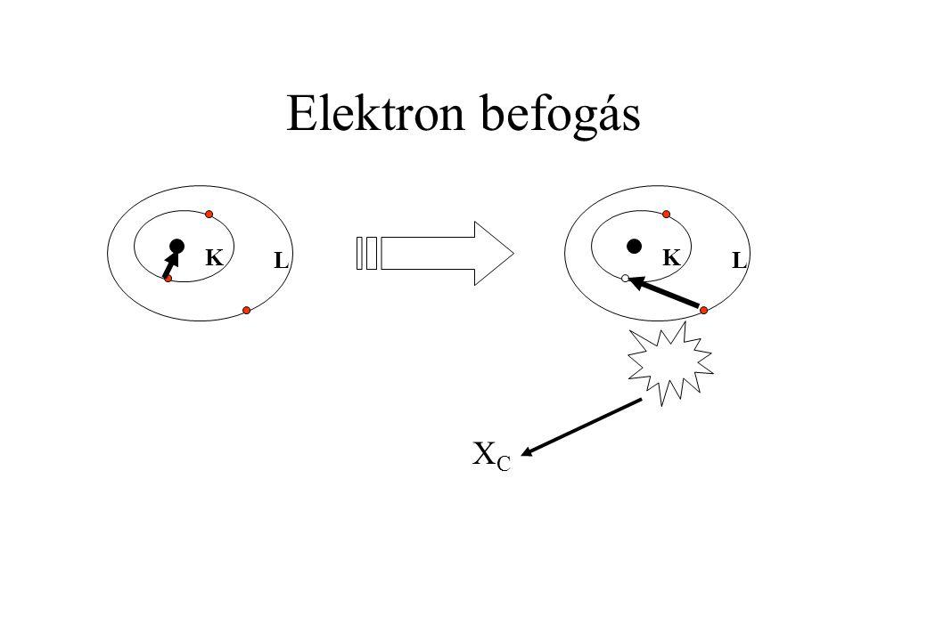 Elektron befogás K L K L XCXC