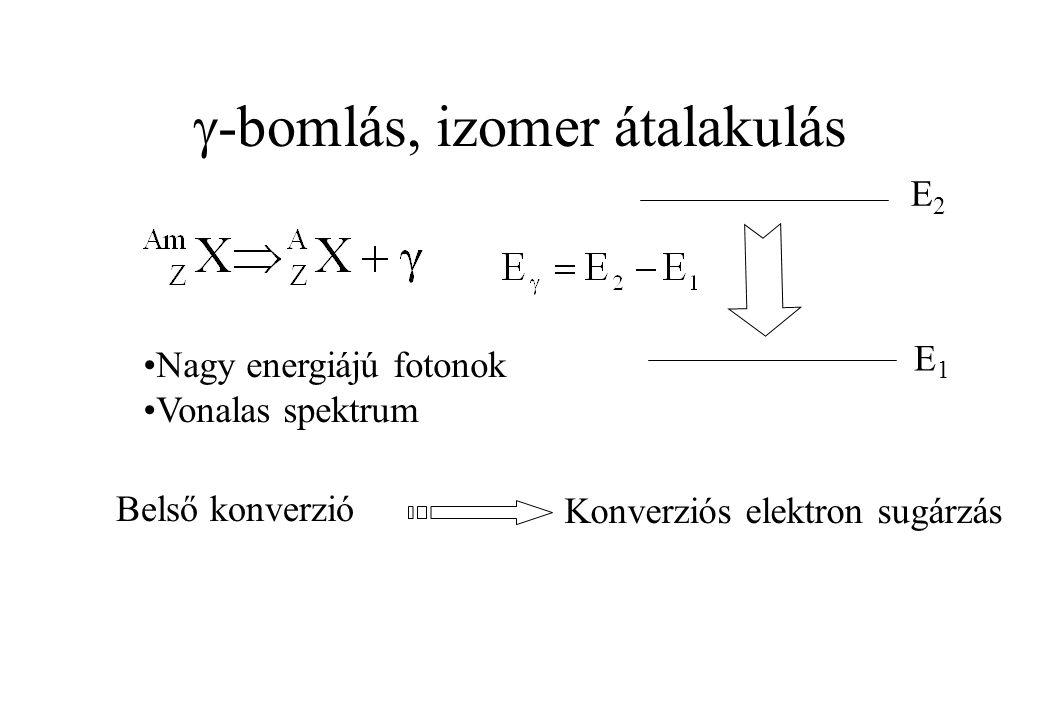  -bomlás, izomer átalakulás E2E2 E1E1 Nagy energiájú fotonok Vonalas spektrum Belső konverzió Konverziós elektron sugárzás