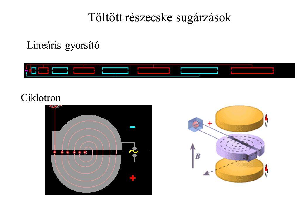 Töltött részecske sugárzások Lineáris gyorsító Ciklotron