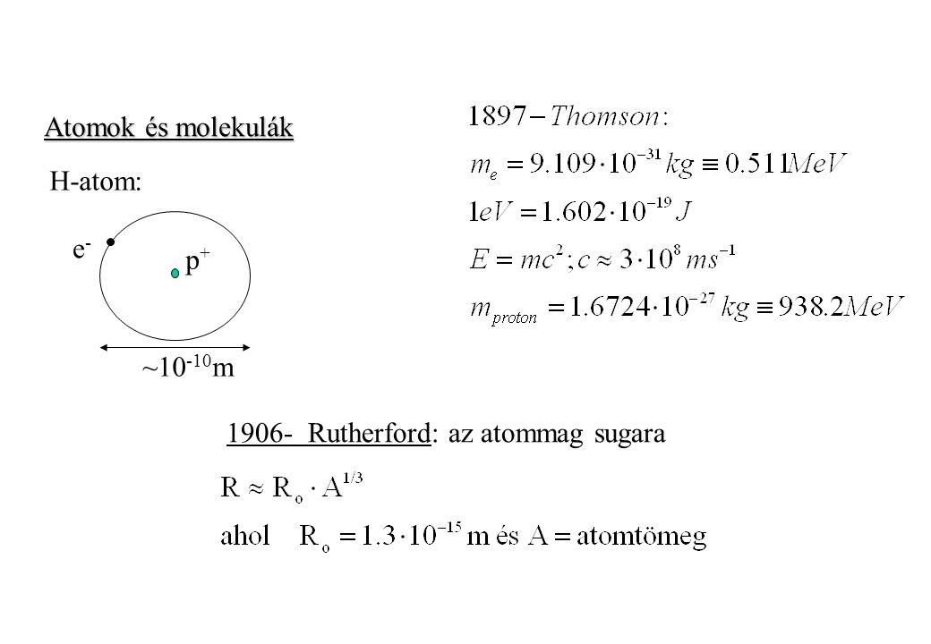 Atomok és molekulák H-atom: p+p+ e-e- 1906- Rutherford: az atommag sugara ~10 -10 m