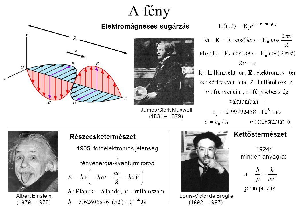 A fény James Clerk Maxwell (1831 – 1879) Elektromágneses sugárzás Louis-Victor de Broglie (1892 – 1987) Részecsketermészet Albert Einstein (1879 – 197