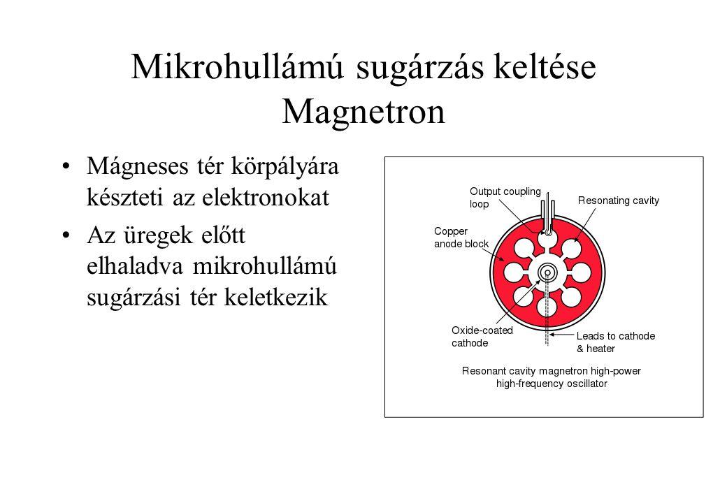 Mikrohullámú sugárzás keltése Magnetron Mágneses tér körpályára készteti az elektronokat Az üregek előtt elhaladva mikrohullámú sugárzási tér keletkez