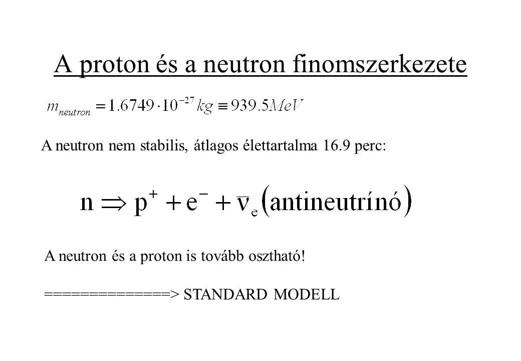 A proton és a neutron finomszerkezete A neutron nem stabilis, átlagos élettartalma 16.9 perc: A neutron és a proton is tovább osztható! ==============