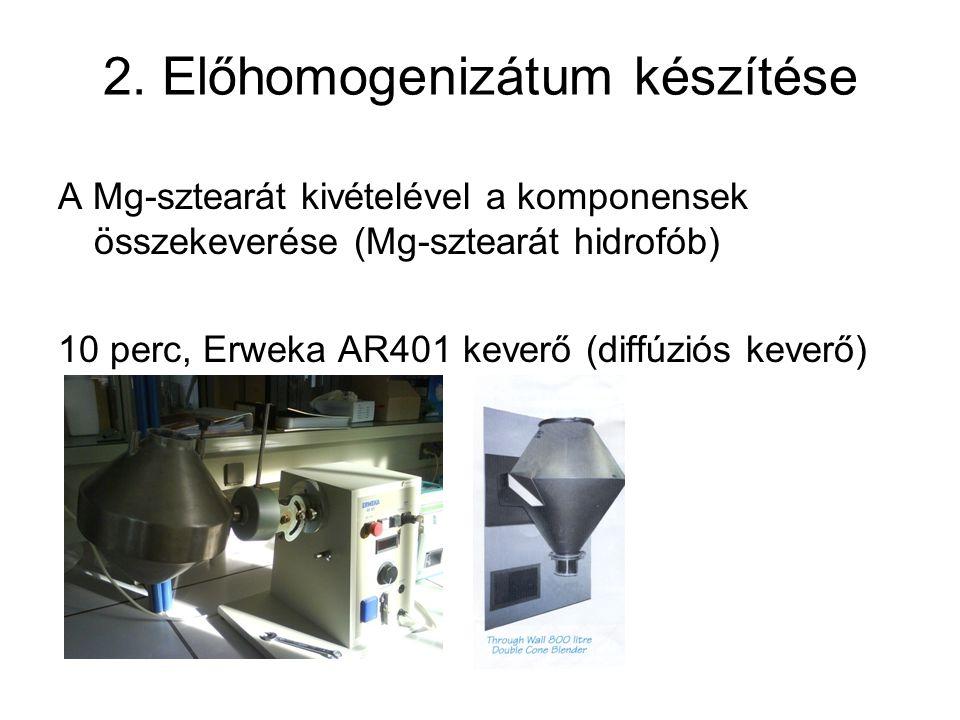 2. Előhomogenizátum készítése A Mg-sztearát kivételével a komponensek összekeverése (Mg-sztearát hidrofób) 10 perc, Erweka AR401 keverő (diffúziós kev
