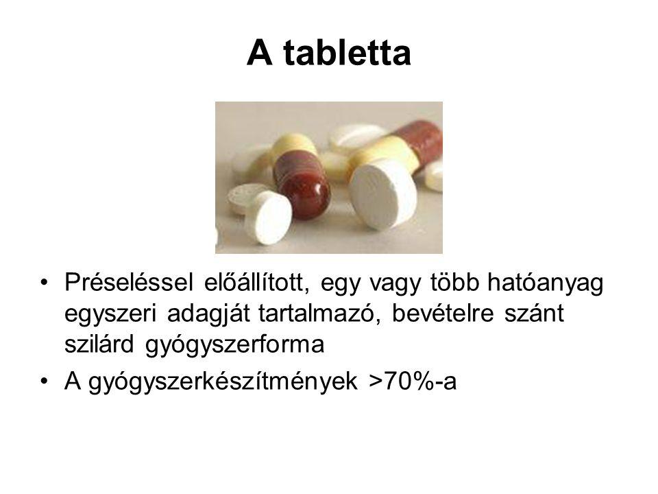 A tabletta Préseléssel előállított, egy vagy több hatóanyag egyszeri adagját tartalmazó, bevételre szánt szilárd gyógyszerforma A gyógyszerkészítménye