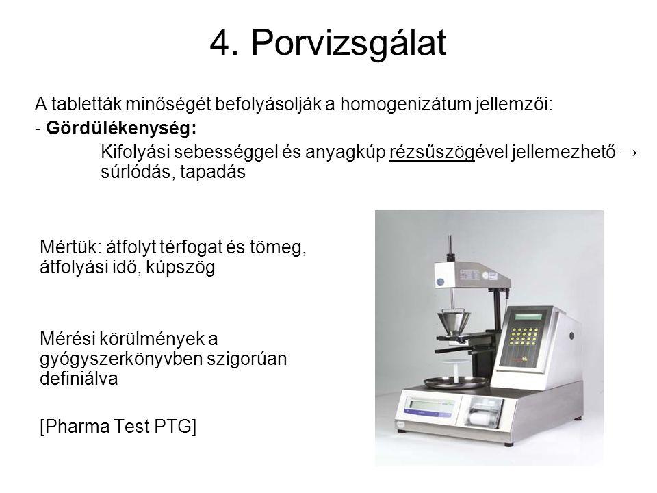 4. Porvizsgálat Mértük: átfolyt térfogat és tömeg, átfolyási idő, kúpszög Mérési körülmények a gyógyszerkönyvben szigorúan definiálva [Pharma Test PTG