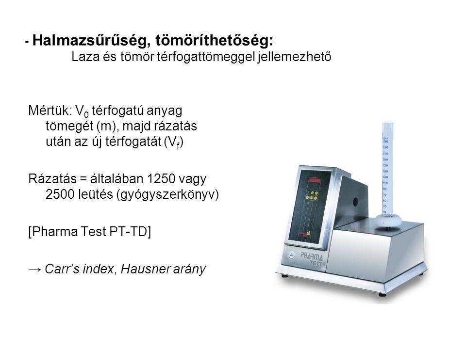 Mértük: V 0 térfogatú anyag tömegét (m), majd rázatás után az új térfogatát (V f ) Rázatás = általában 1250 vagy 2500 leütés (gyógyszerkönyv) [Pharma