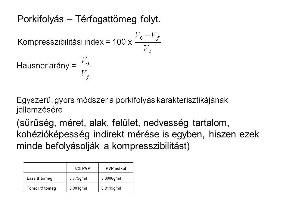 Porkifolyás – Térfogattömeg folyt. Kompresszibilitási index = 100 x Hausner arány = Egyszerű, gyors módszer a porkifolyás karakterisztikájának jellemz