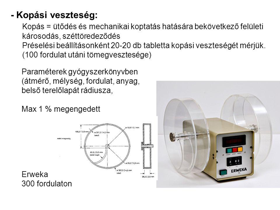 - Kopási veszteség: Kopás = ütődés és mechanikai koptatás hatására bekövetkező felületi károsodás, széttöredeződés Préselési beállításonként 20-20 db