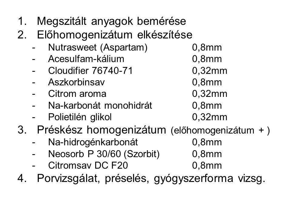 1.Megszitált anyagok bemérése 2.Előhomogenizátum elkészítése -Nutrasweet (Aspartam)0,8mm -Acesulfam-kálium0,8mm -Cloudifier 76740-710,32mm -Aszkorbins