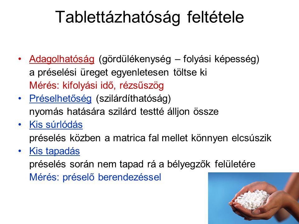 Tablettázhatóság feltétele Adagolhatóság (gördülékenység – folyási képesség) a préselési üreget egyenletesen töltse ki Mérés: kifolyási idő, rézsűszög
