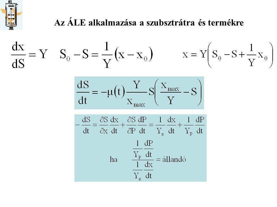Az ÁLE alkalmazása a szubsztrátra és termékre