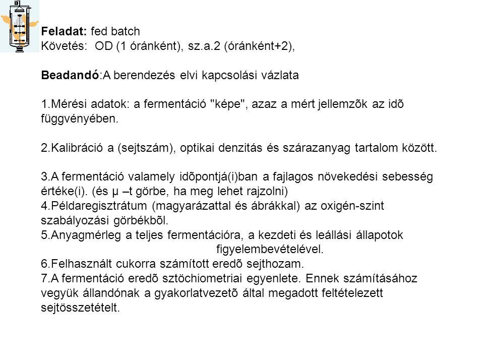 Feladat: fed batch Követés: OD (1 óránként), sz.a.2 (óránként+2), Beadandó:A berendezés elvi kapcsolási vázlata 1.Mérési adatok: a fermentáció