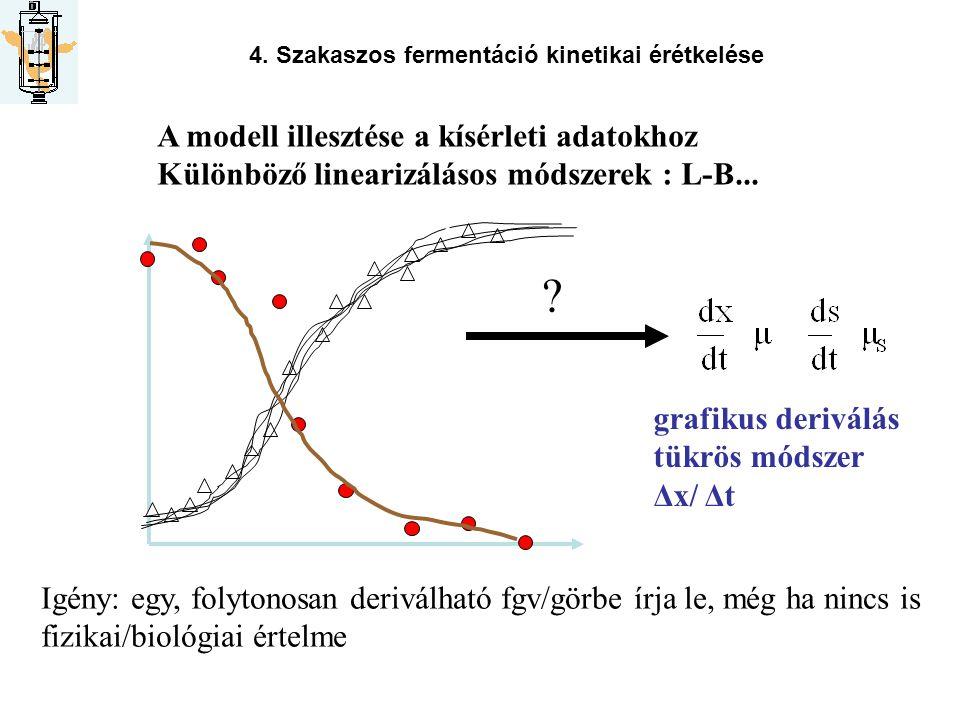 Hogyan határozzuk meg a modellek állandóit A modell illesztése a kísérleti adatokhoz Különböző linearizálásos módszerek : L-B... ? ?? Igény: egy, foly