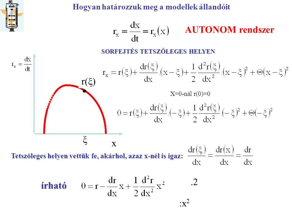 Hogyan határozzuk meg a modellek állandóit x r(ξ) AUTONOM rendszer SORFEJTÉS TETSZŐLEGES HELYEN X=0-nál r(0)=0 Tetszőleges helyen vettük fe, akárhol,