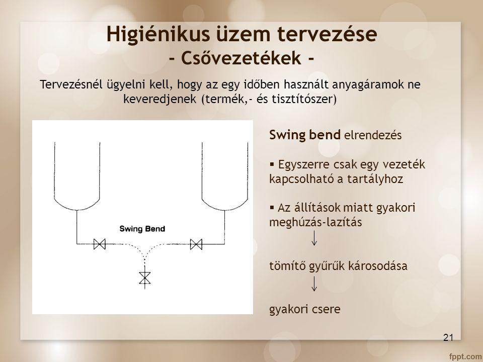 Higiénikus üzem tervezése - Csővezetékek - Tervezésnél ügyelni kell, hogy az egy időben használt anyagáramok ne keveredjenek (termék,- és tisztítószer