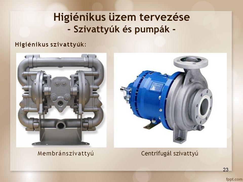 Higiénikus üzem tervezése - Szivattyúk és pumpák - Higiénikus szivattyúk: MembránszivattyúCentrifugál szivattyú 23