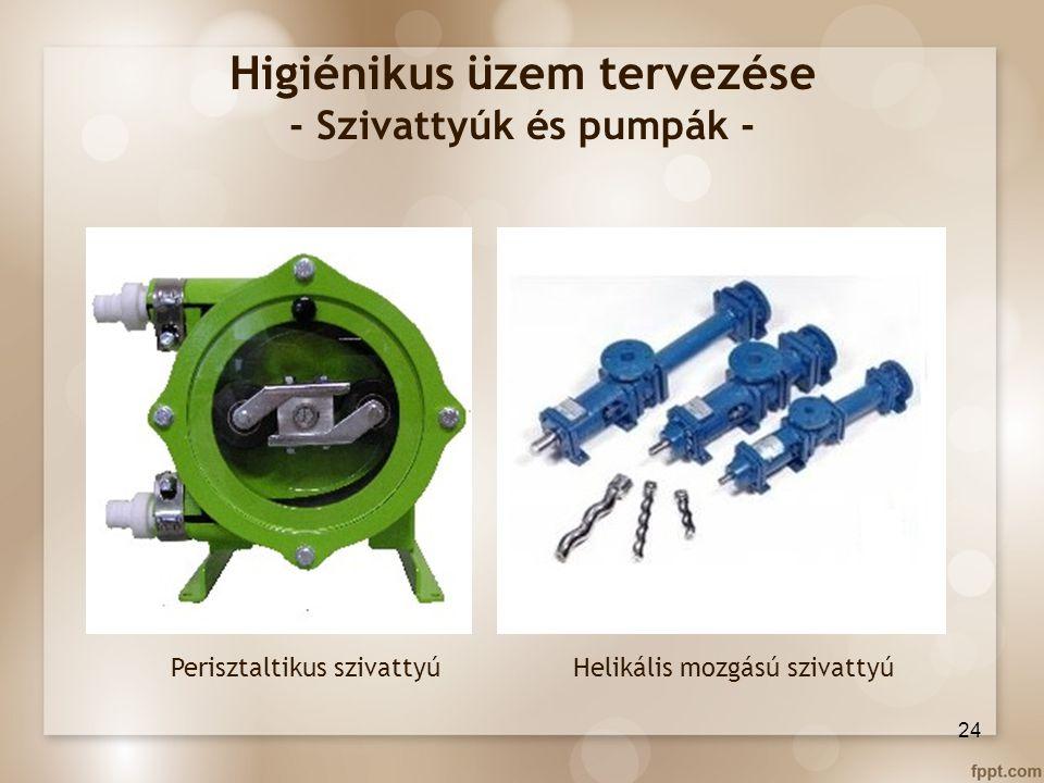Higiénikus üzem tervezése - Szivattyúk és pumpák - Perisztaltikus szivattyúHelikális mozgású szivattyú 24