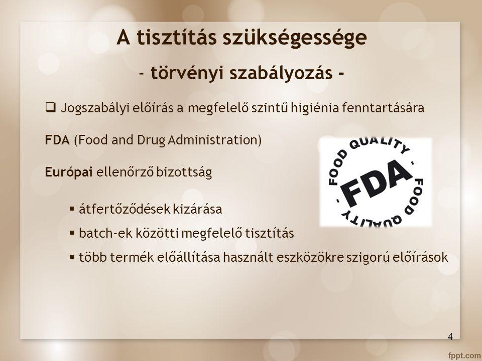 A tisztítás szükségessége - törvényi szabályozás -  Jogszabályi előírás a megfelelő szintű higiénia fenntartására FDA (Food and Drug Administration)