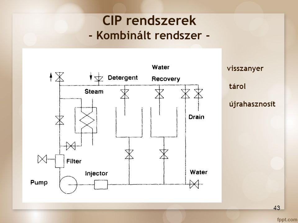 CIP rendszerek - Kombinált rendszer - visszanyer tárol újrahasznosít 43