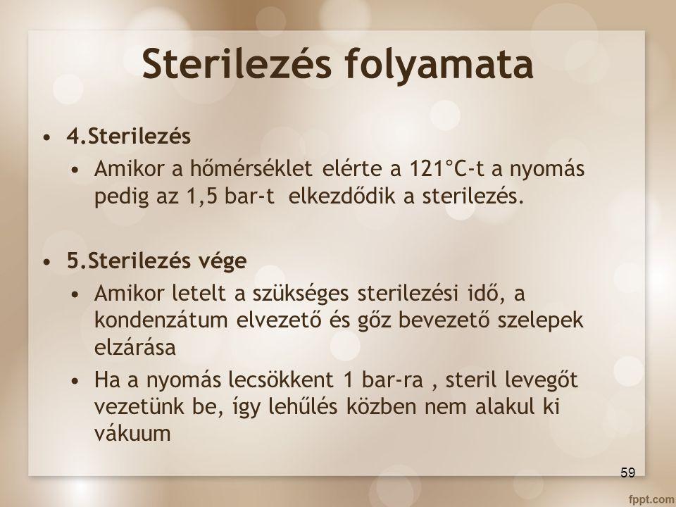Sterilezés folyamata 4.Sterilezés Amikor a hőmérséklet elérte a 121°C-t a nyomás pedig az 1,5 bar-t elkezdődik a sterilezés. 5.Sterilezés vége Amikor