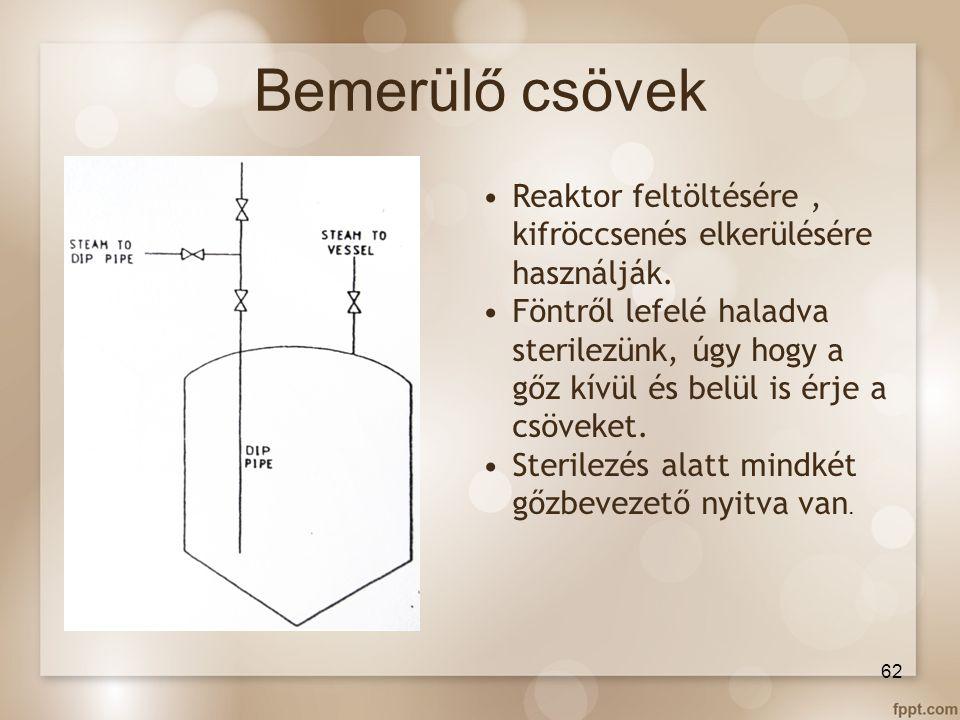 Bemerülő csövek 62 Reaktor feltöltésére, kifröccsenés elkerülésére használják. Föntről lefelé haladva sterilezünk, úgy hogy a gőz kívül és belül is ér