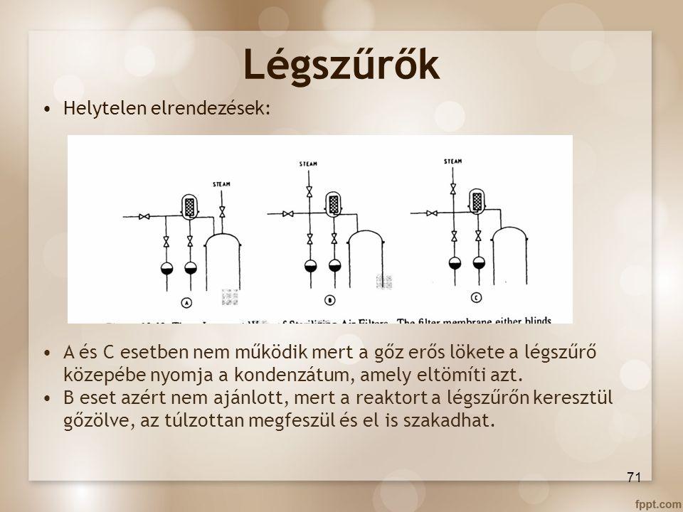 Légszűrők 71 Helytelen elrendezések: A és C esetben nem működik mert a gőz erős lökete a légszűrő közepébe nyomja a kondenzátum, amely eltömíti azt. B