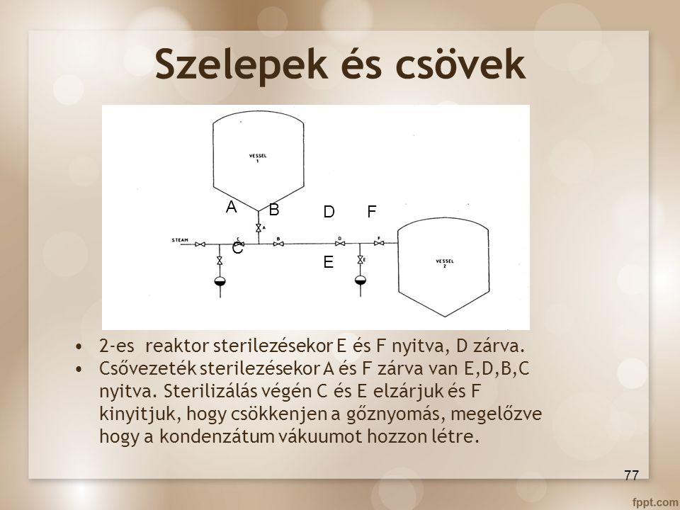 Szelepek és csövek 77 2-es reaktor sterilezésekor E és F nyitva, D zárva. Csővezeték sterilezésekor A és F zárva van E,D,B,C nyitva. Sterilizálás végé