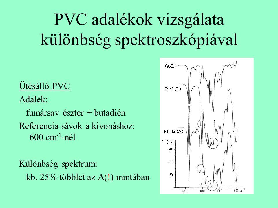 PVC adalékok vizsgálata különbség spektroszkópiával Ütésálló PVC Adalék: fumársav észter + butadién Referencia sávok a kivonáshoz: 600 cm -1 -nél Külö