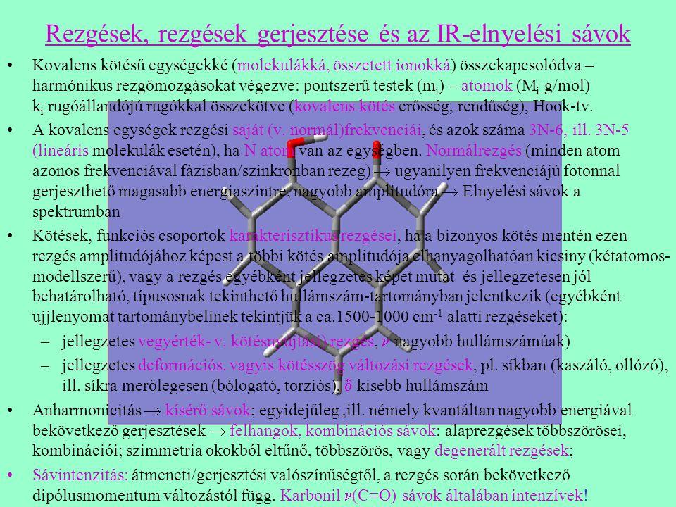 Rezgések, rezgések gerjesztése és az IR-elnyelési sávok Kovalens kötésű egységekké (molekulákká, összetett ionokká) összekapcsolódva – harmónikus rezg